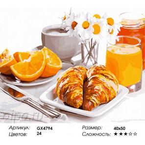 Количество и сложность Приятного аппетита Раскраска картина по номерам акриловыми красками на холсте