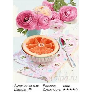 Легкий завтрак Раскраска картина по номерам акриловыми красками на холсте
