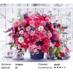 Роскошный розовый букет Раскраска картина по номерам на холсте