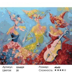 Количество цветов и сложность Три музы Раскраска картина по номерам акриловыми красками на холсте