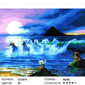 Количество цветов и сложность Сказочные единороги Раскраска картина по номерам акриловыми красками на холсте