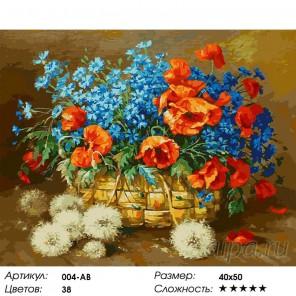 Лето в корзинке Раскраска ( картина ) по номерам акриловыми красками на холсте Белоснежка