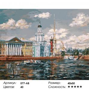 Кунсткамера Раскраска ( картина ) по номерам на холсте Белоснежка