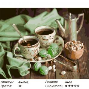Чай с фисташками Раскраска картина по номерам на холсте