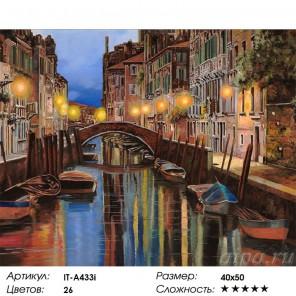 Венеция ( художник Guido Borelli ) Раскраска ( картина ) по номерам акриловыми красками на холсте Iteso