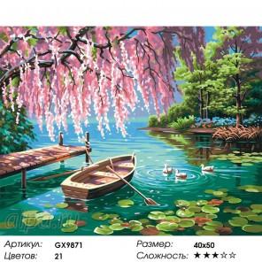 Лодочка на пруду Раскраска картина по номерам акриловыми красками на холсте