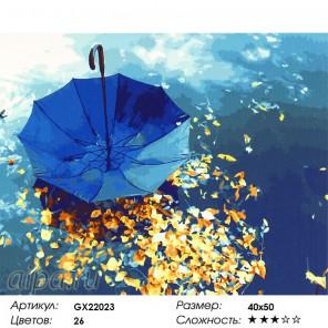 Синий зонт на осенней листве Раскраска картина по номерам акриловыми красками на холсте