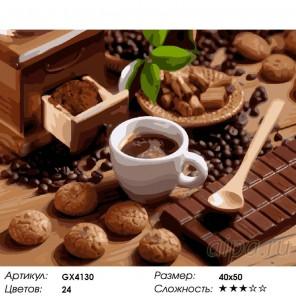 Кофе с десертом Раскраска картина по номерам на холсте