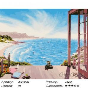 В отпуск Раскраска картина по номерам на холсте