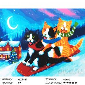 Зимние забавы Раскраска картина по номерам на холсте
