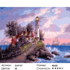 Домик у маяка Раскраска картина по номерам на холсте