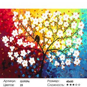 Краски весны Раскраска картина по номерам на холсте