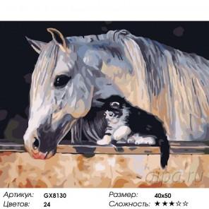 Нежная забота Раскраска картина по номерам акриловыми красками на холсте