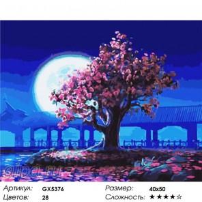 Цветение при луне Раскраска картина по номерам акриловыми красками на холсте