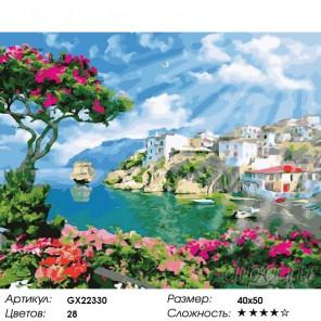 Адриатика Раскраска картина по номерам на холсте
