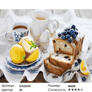 Кекс к чаю Раскраска картина по номерам на холсте