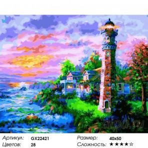 Маяк на закате Раскраска картина по номерам на холсте