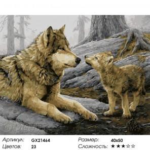 Волчица и волченок Раскраска картина по номерам на холсте