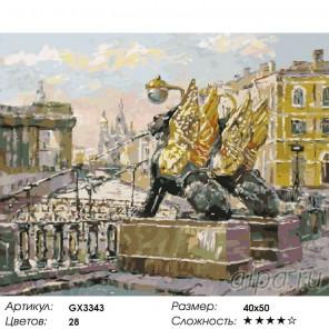 Банковский мост Раскраска картина по номерам на холсте