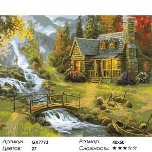 Семейное гнездышко Раскраска картина по номерам на холсте