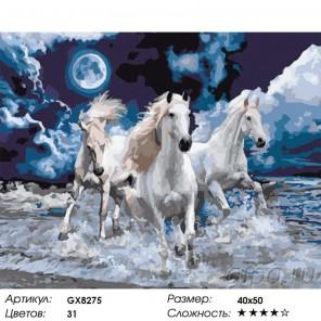 Лошади на воле Раскраска картина по номерам на холсте