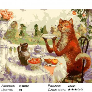 Чаепитие на природе Раскраска картина по номерам на холсте