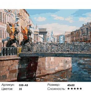 Количество цветов и сложность Грифоны Банковского моста Раскраска ( картина ) по номерам на холсте Белоснежка