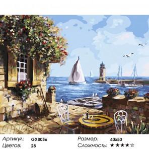 Количество цветов и сложность Прибрежный пейзаж Раскраска картина по номерам на холсте