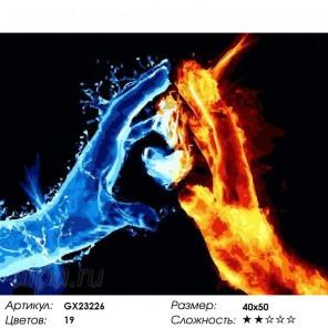 Количество цветов и сложность Лёд и пламень Раскраска картина по номерам на холсте