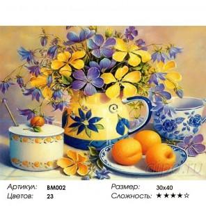 Абрикосовый аромат Раскраска - открытка по номерам с декором Color Kit