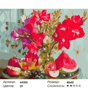 Натюрморт с арбузом Раскраска картина по номерам Color Kit