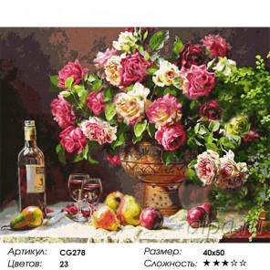 Прекрасные розы Раскраска по номерам на холсте Color Kit